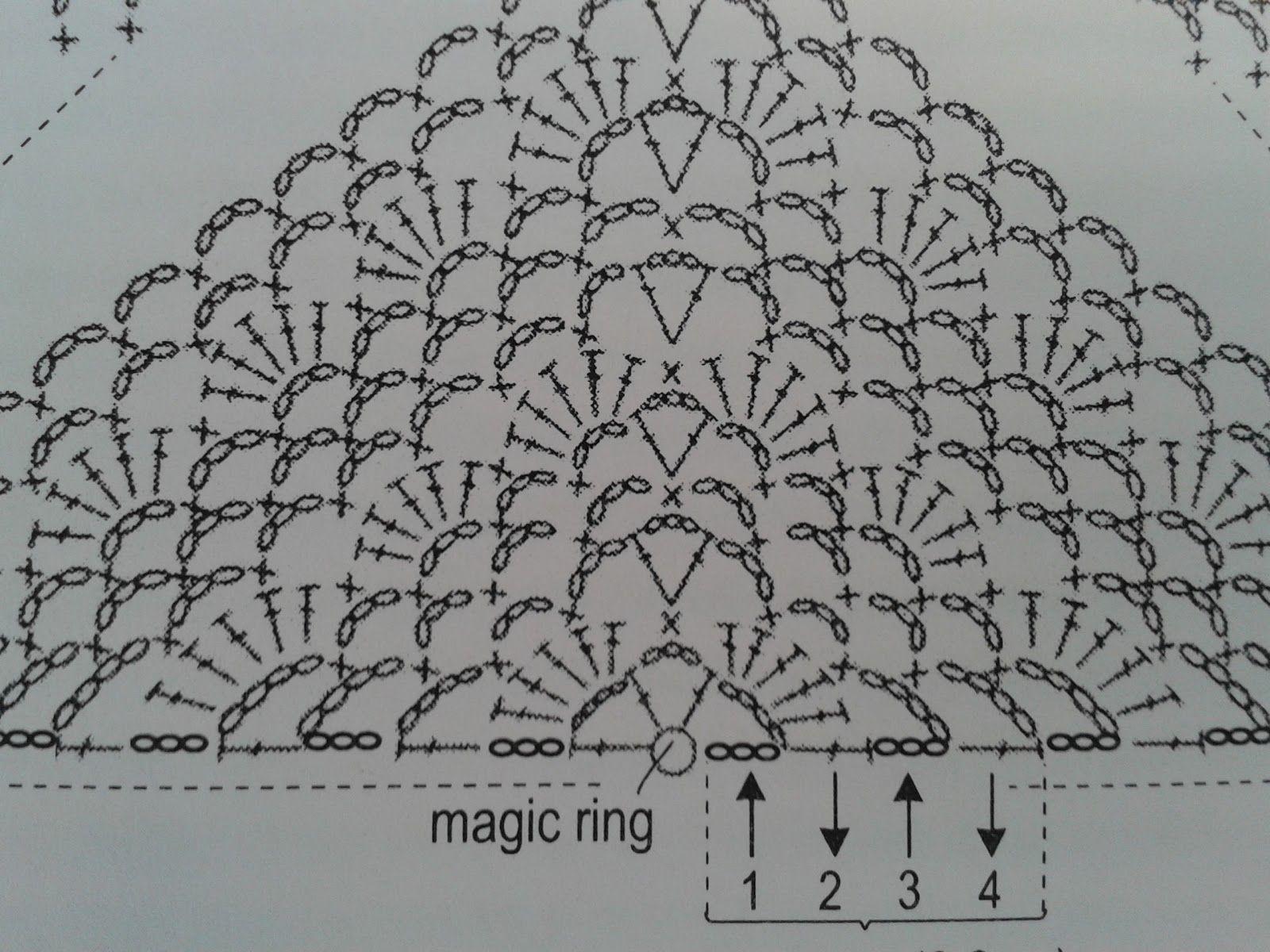 bufanda triangular a crochet ravelry에 대한 이미지 검색결과 | 머플러 ...