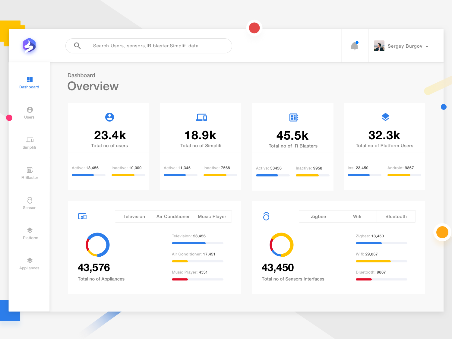 Iot Admin Dashboard Overview Web Design Dashboard Design Web Dashboard