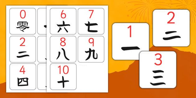 0-10 Numbers in Mandarin Chinese Flash Cards | Chinese New Year ...
