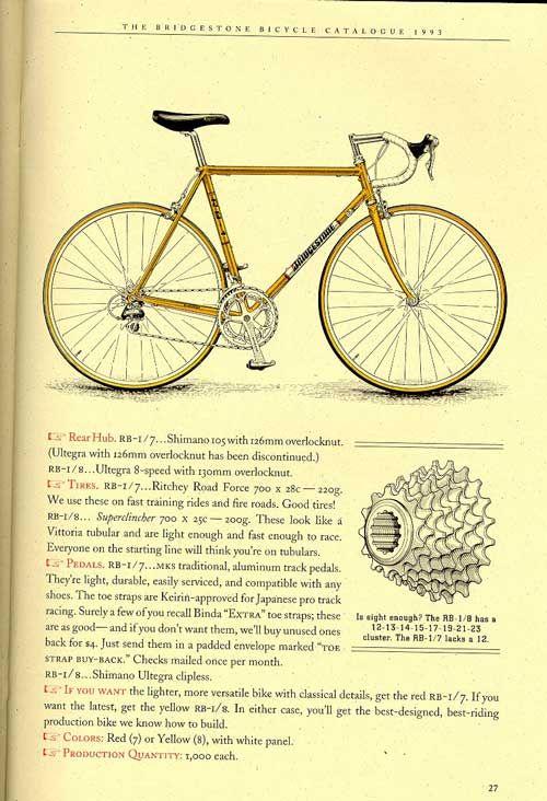 Bridgestone Rb 1 8 My 20 Year Old Racer Bicycle Bridgestone Bicycle Design