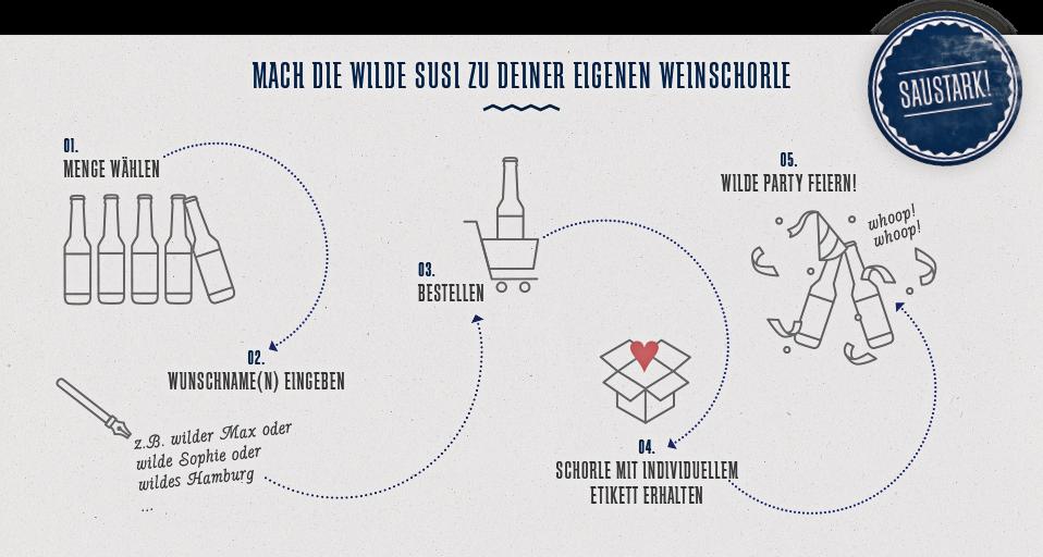 Wilde Susi - Mach dich wild: Personalisierte Weinschorle mit Namen verschenken