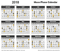 Moon Phase Calendar Template  Office Stuff    Calendar