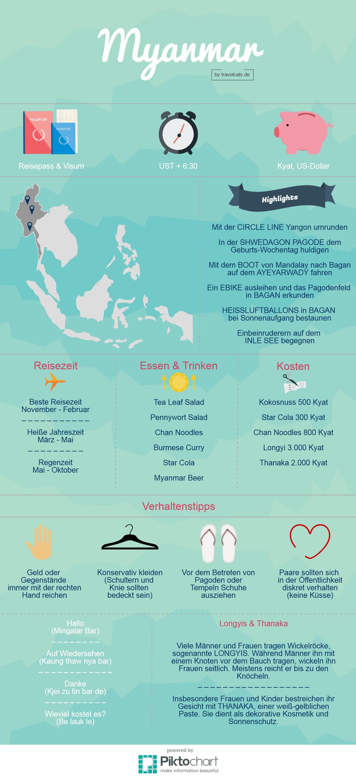 , Rundreise Myanmar: Fazit | Gedanken, Inspiration, Bilder, travelcats, My Travels Blog 2020, My Travels Blog 2020