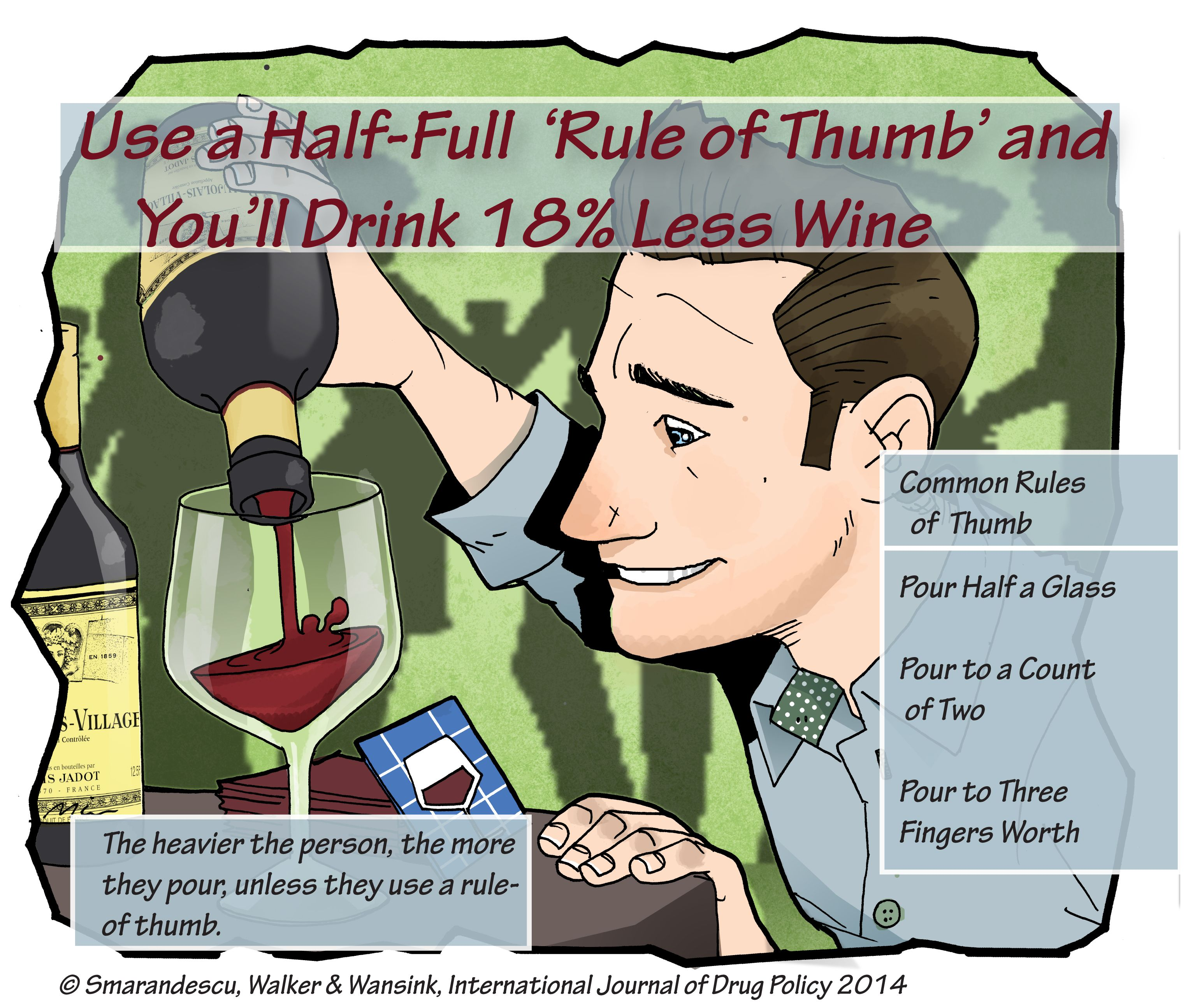 Big Drinkers:  How BMI, Gender and Rules of Thumb Influence the Free Pouring of Wine, brian wansink, doug walker, laura smarandescu, international journal of drug policy, rule of thumb, wine, food and brand lab, cornell university