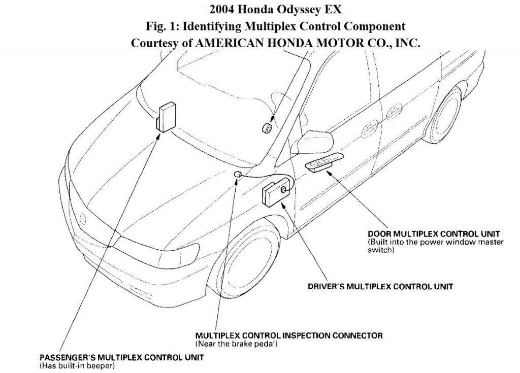 50 2002 Honda Odyssey Fuse Box Diagram Hj9o Honda Odyssey Fuse Box Diagram