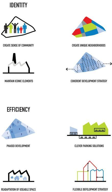 Pin By A B On Koncept Architecture Concept Diagram Diagram Architecture Urban Design Graphics