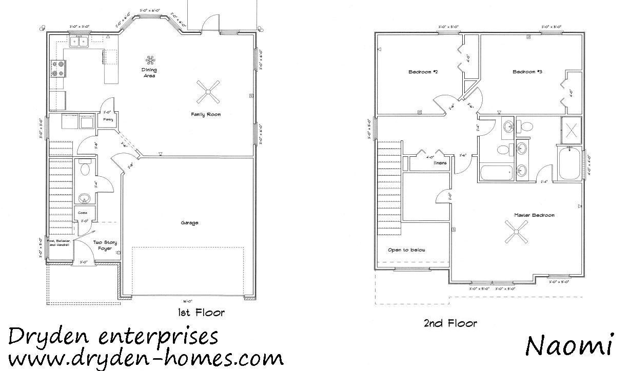 Naomi Floor Plan Patio Home This Home Features A Lot Space With A Small Footprint Floorplan Openconcept Newconstructi Home Builders Floor Plans New Homes
