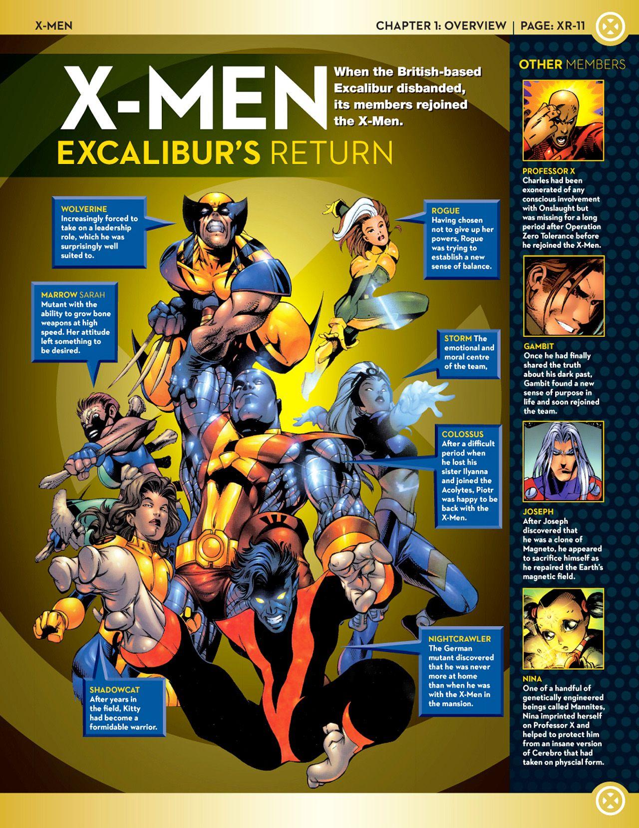 X Men Teams Rosters Nomoremutants Com X Men Superhero Facts Xmen