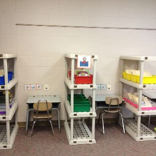 Independent work stations: k-2