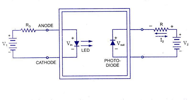 optocoupler devices and application places to visit pinterest rh pinterest com Amplifier Circuit Diagram Circuit Schematics