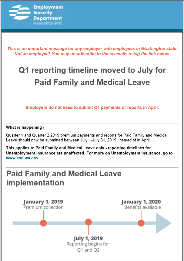 Washington State Paid Family Leave Update Medical Leave Living In Washington State Washington State