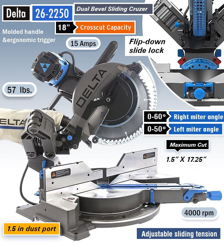 Bosch Gcm12sd Vs Delta Cruzer 10 In 2020 Sliding Mitre Saw Cool Photos Sliding Compound Miter Saw