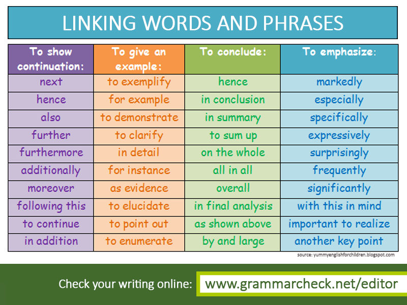 best 25 linking words for
