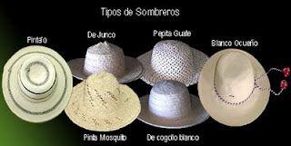 5839a0ef0a4d2 Infografia Sombreros de Panama
