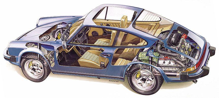 porsche 911 g model including 912 stuttcars com porsche the porsche 911