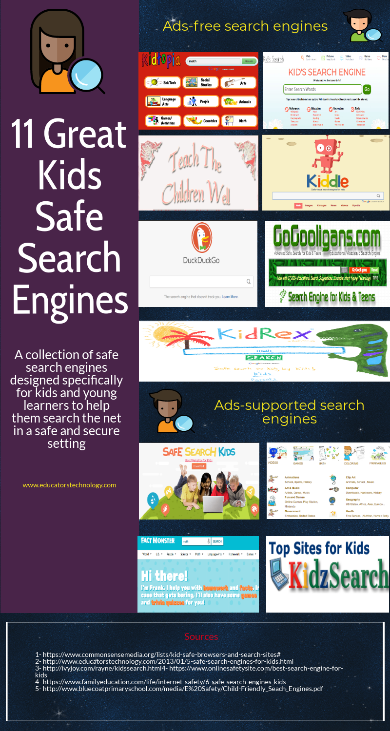 11 Great Kids Safe Search Engines Educational Technology Kids Technology Mobile Learning