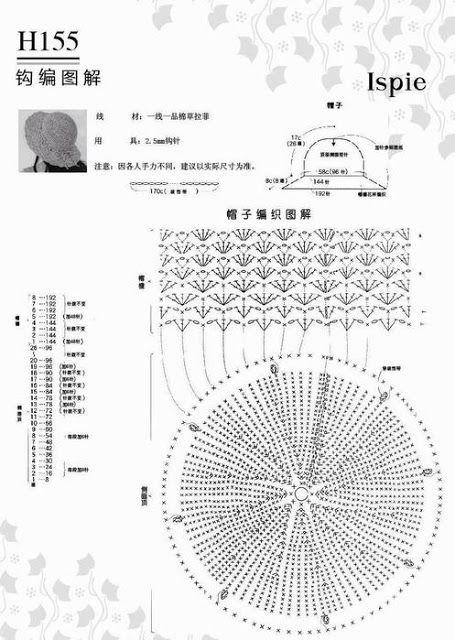 Materiales gráficos Gaby  Sombreros en crochet  c8742082bbc