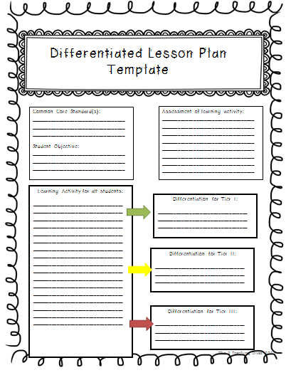 Pin By Aaron Jessey On Teaching Pinterest Teaching Lesson Plan