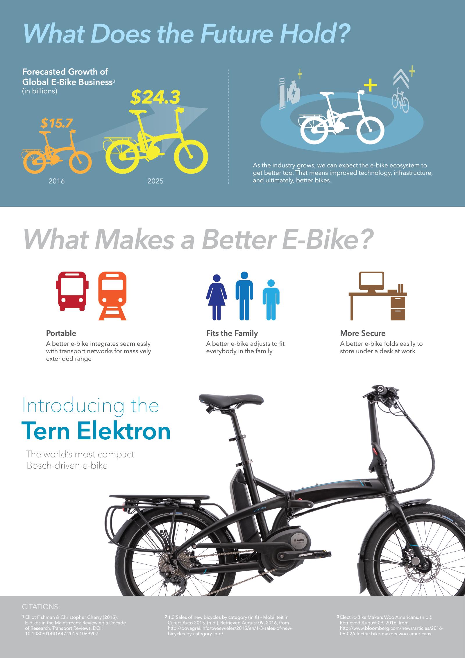 E Bike News Tern Bosch Folder Firefighting Ebike Pro Emtb