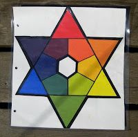 I Like This Color Star Idea Gives Students A Good Intro To