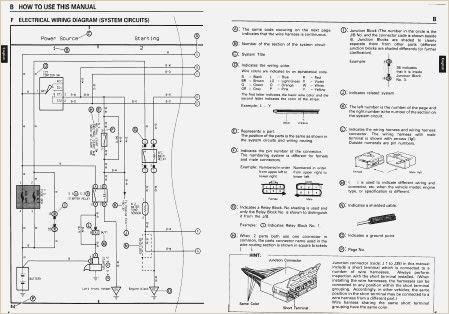 1996 Toyota Land Cruiser Land Cruiser Prado Electrical ...
