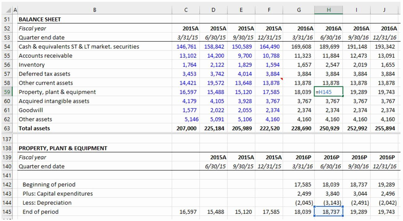 Balance Sheet And Income Statement Template In 2020 With Images