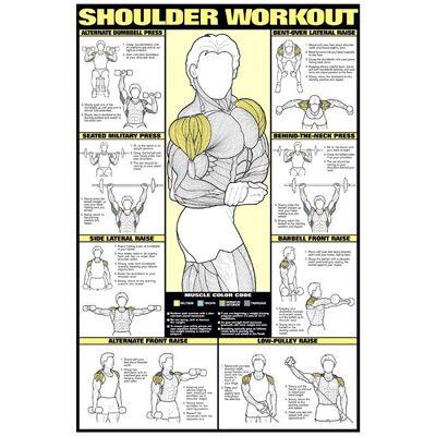 Shoulder Exercises For Mass Упражнения на плечи