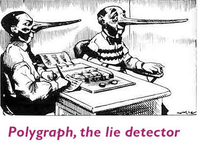 Polygraph, the Lie Detector Machine | Lie detector, Truth ...