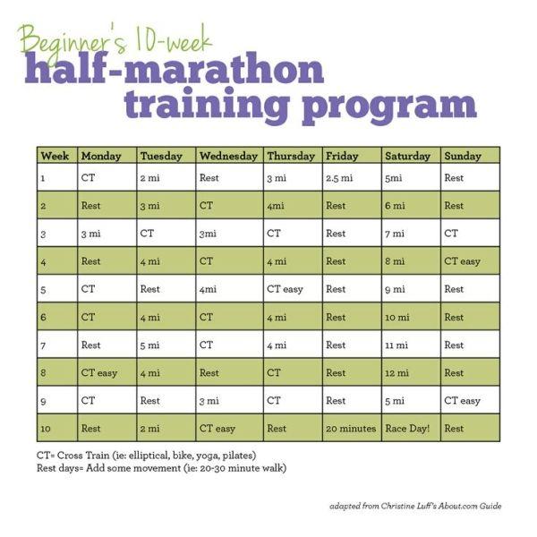 MARATHON TRAINING FOR BEGINNERS PDF