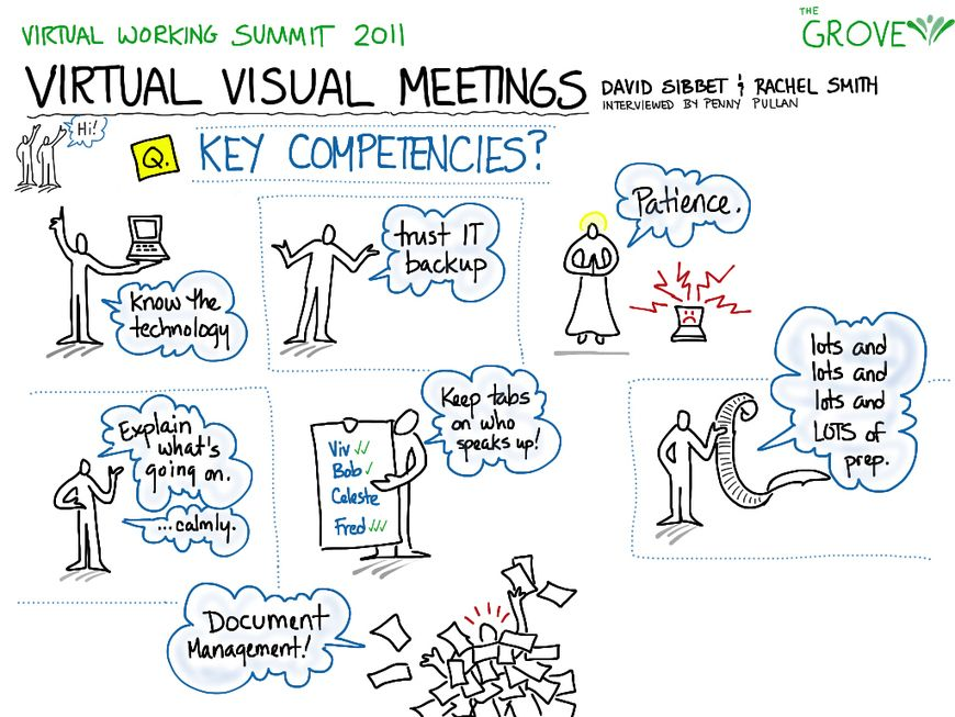 3 Key Learnings from the Virtual Graphic Facilitation Workshop