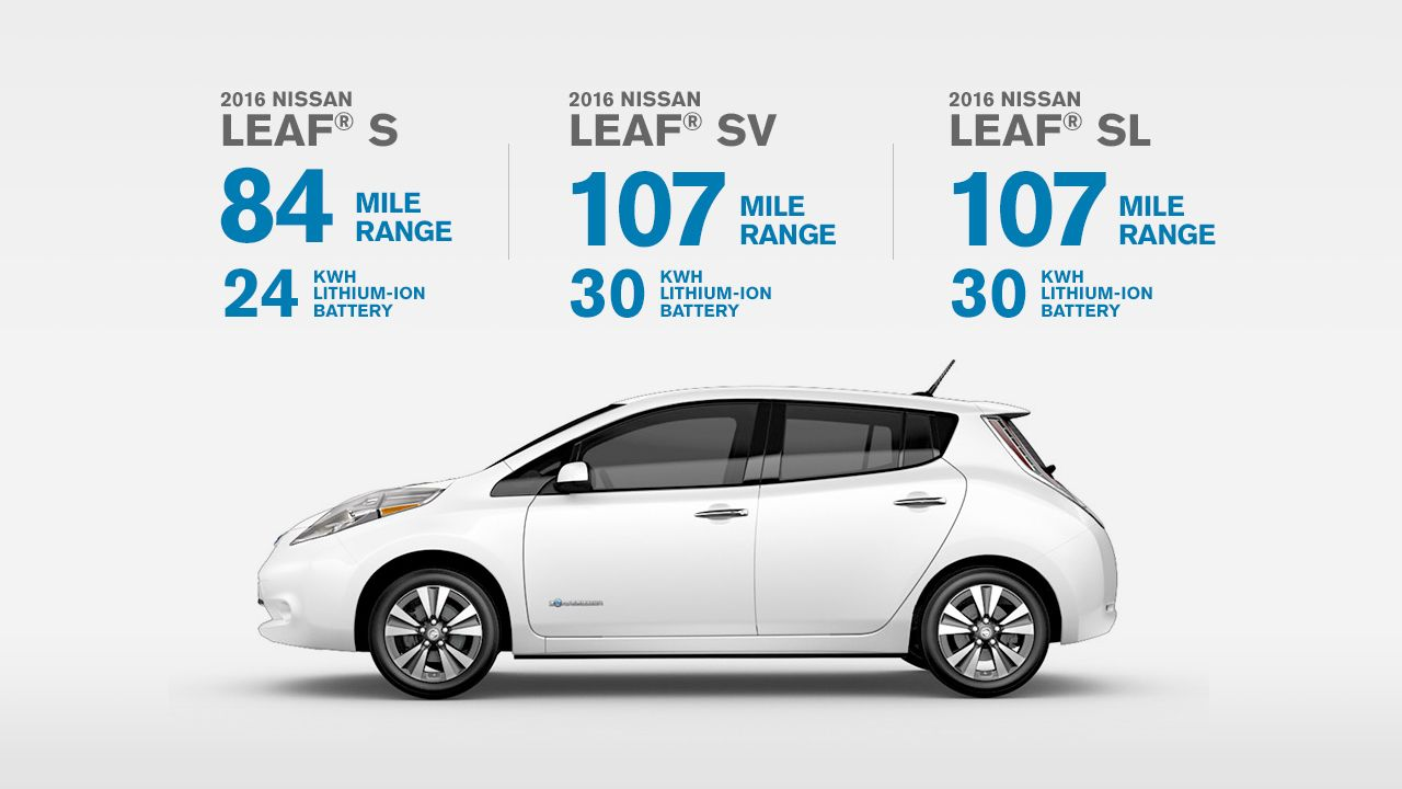 2016 Nissan Leaf Driving Range Options
