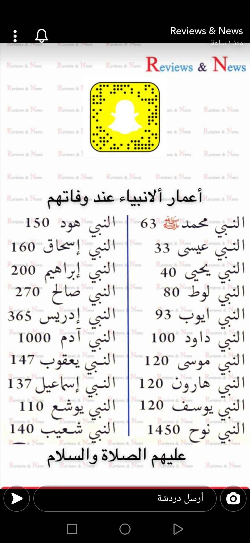 Pin By Khouzamah Ash Shalabi On إسلام In 2021 Islam Facts Quran Quotes Love Quran Quotes
