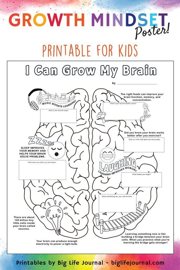 It is an image of Irresistible How Big is My Problem Printable