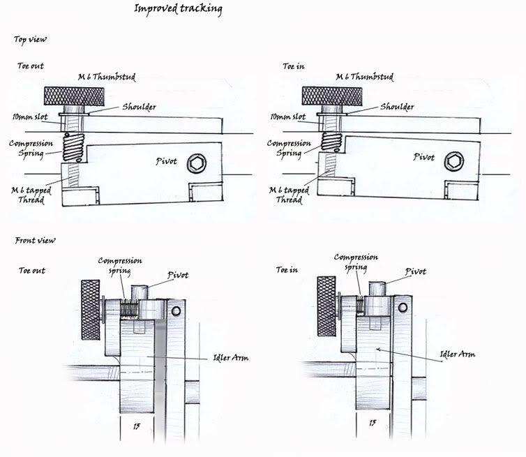 risultati immagini per belt grinder plans