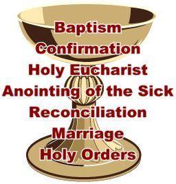 7 Sacraments of the Holy Catholic Church: Marriage is a Sacrament ...