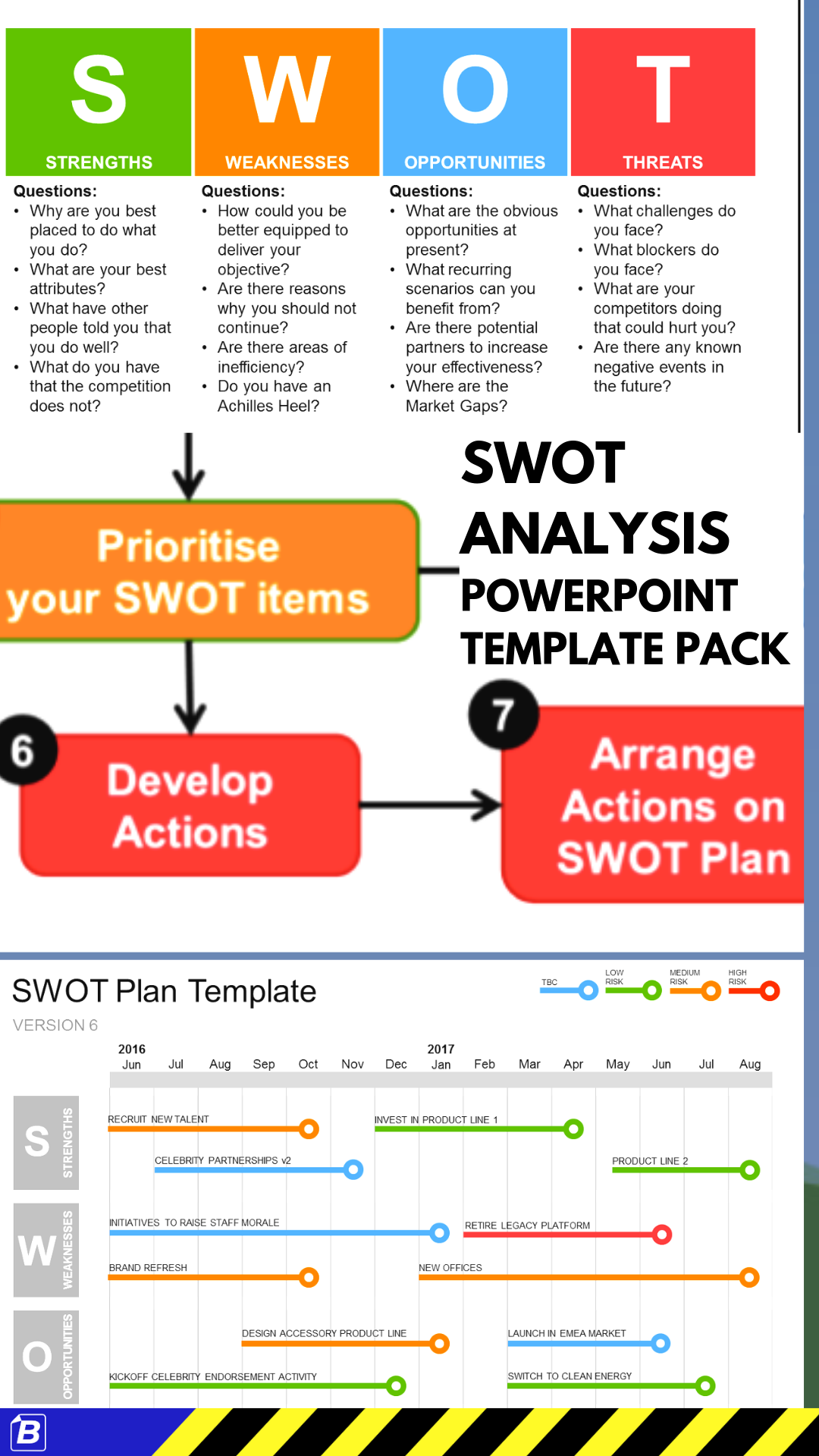 SWOT Analysis Templates Swot analysis template, Swot