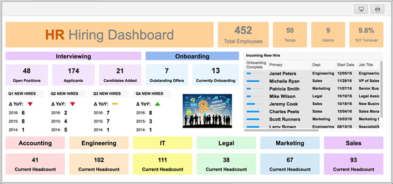 Onboarding Map Example Onboarding New Employees Employee Onboarding Business Leadership