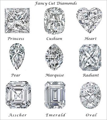 cut preferences: cushion, radiant, asscher, oval