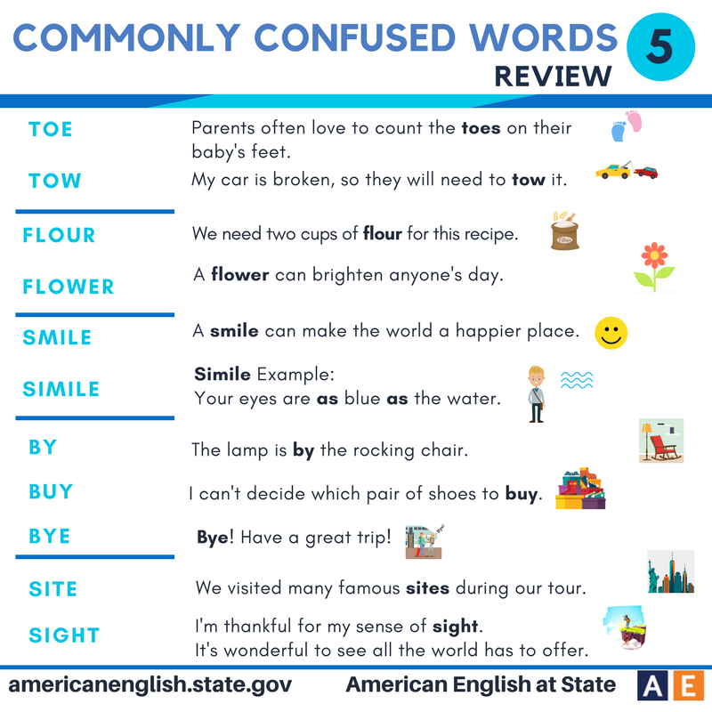 Commonly confused words - Review 5 | English Language, ESL, EFL ...