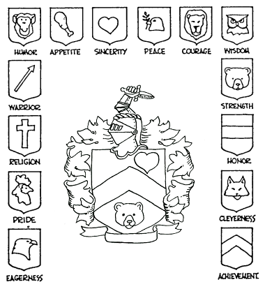 Cub Scout website with costume and other ideas for Medieval, also ...