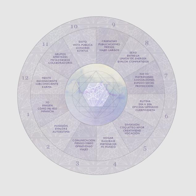 Al ser el primer signo del zodiaco aries representa los - Primer signo del zodiaco ...
