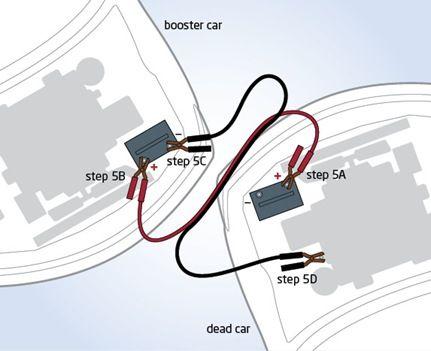 Boosting Car Battery Steps