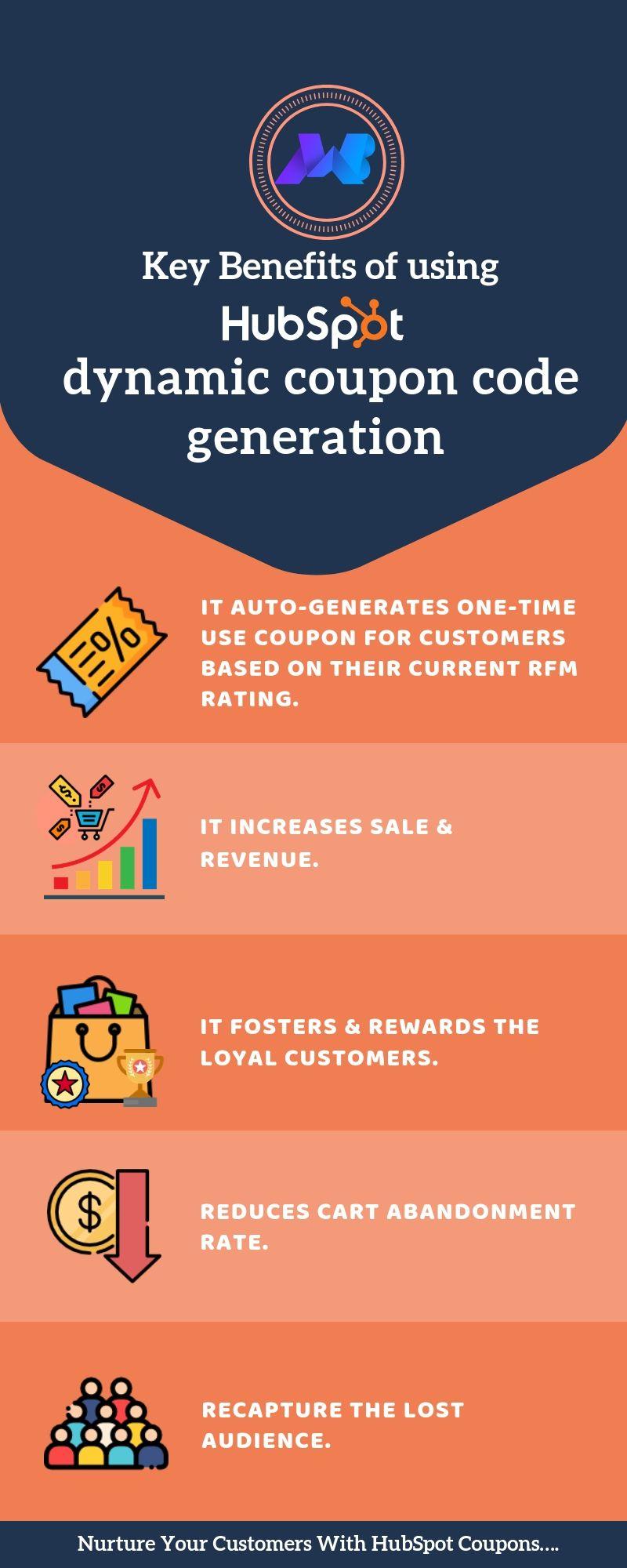 HubSpot WooCommerce Integration - PRO   Marketing Automation