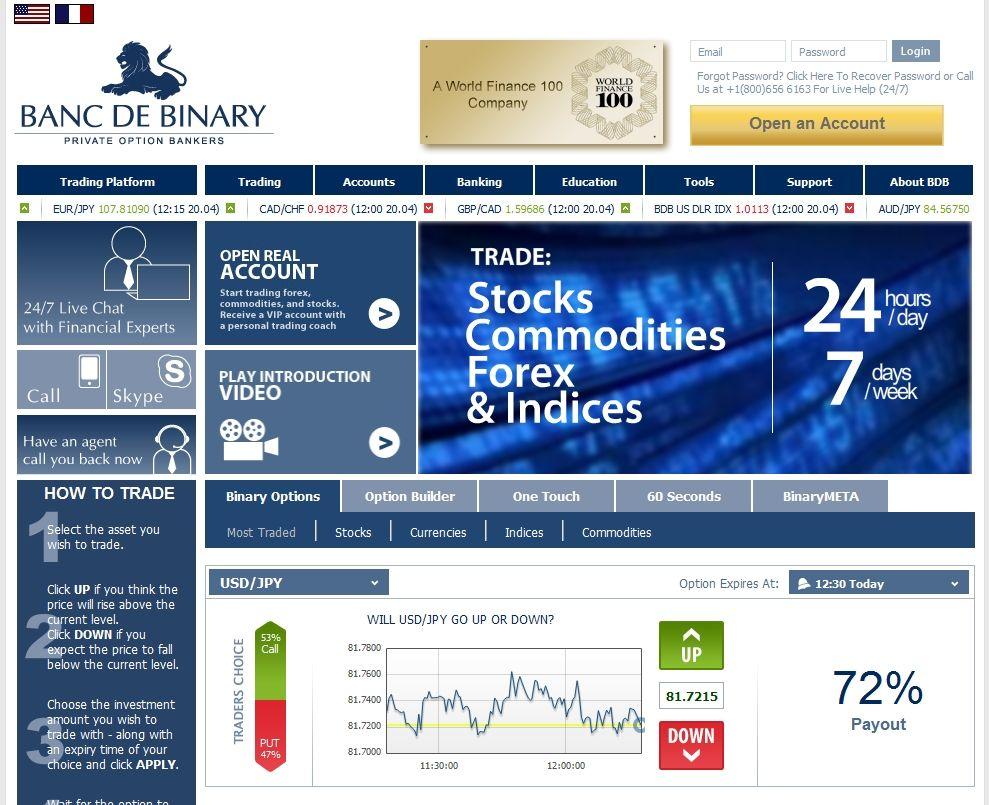 Opcje binarne markets.com