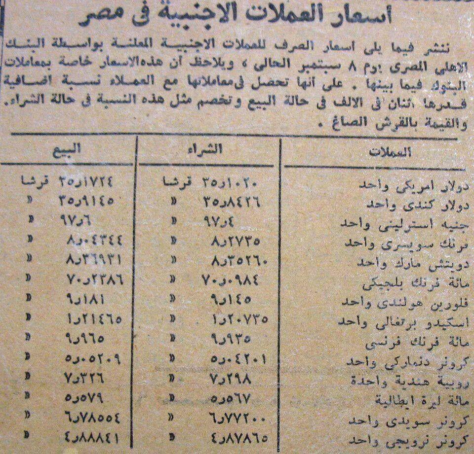 أسعار العملات الأجنبية أمام الجنية المصري يوم 8 سبتمبر 1956 الدولار ب 35 قرش Egypt History Life In Egypt Egypt Civilization