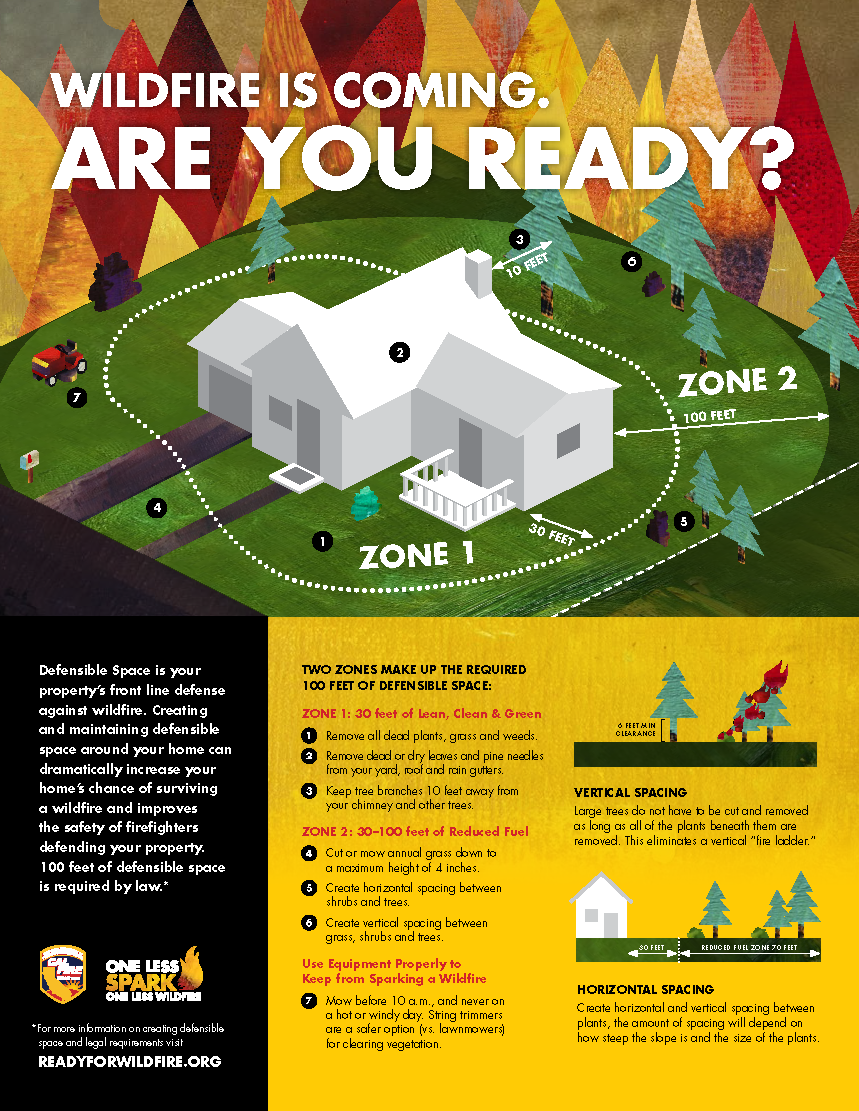 Defensible Space Preventing Fires Fire Prevention Fire