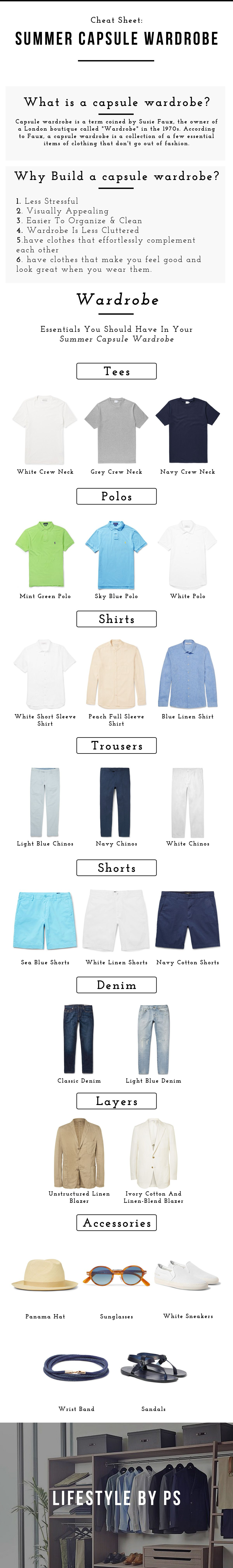 Your Summer Capsule Wardrobe Sorted