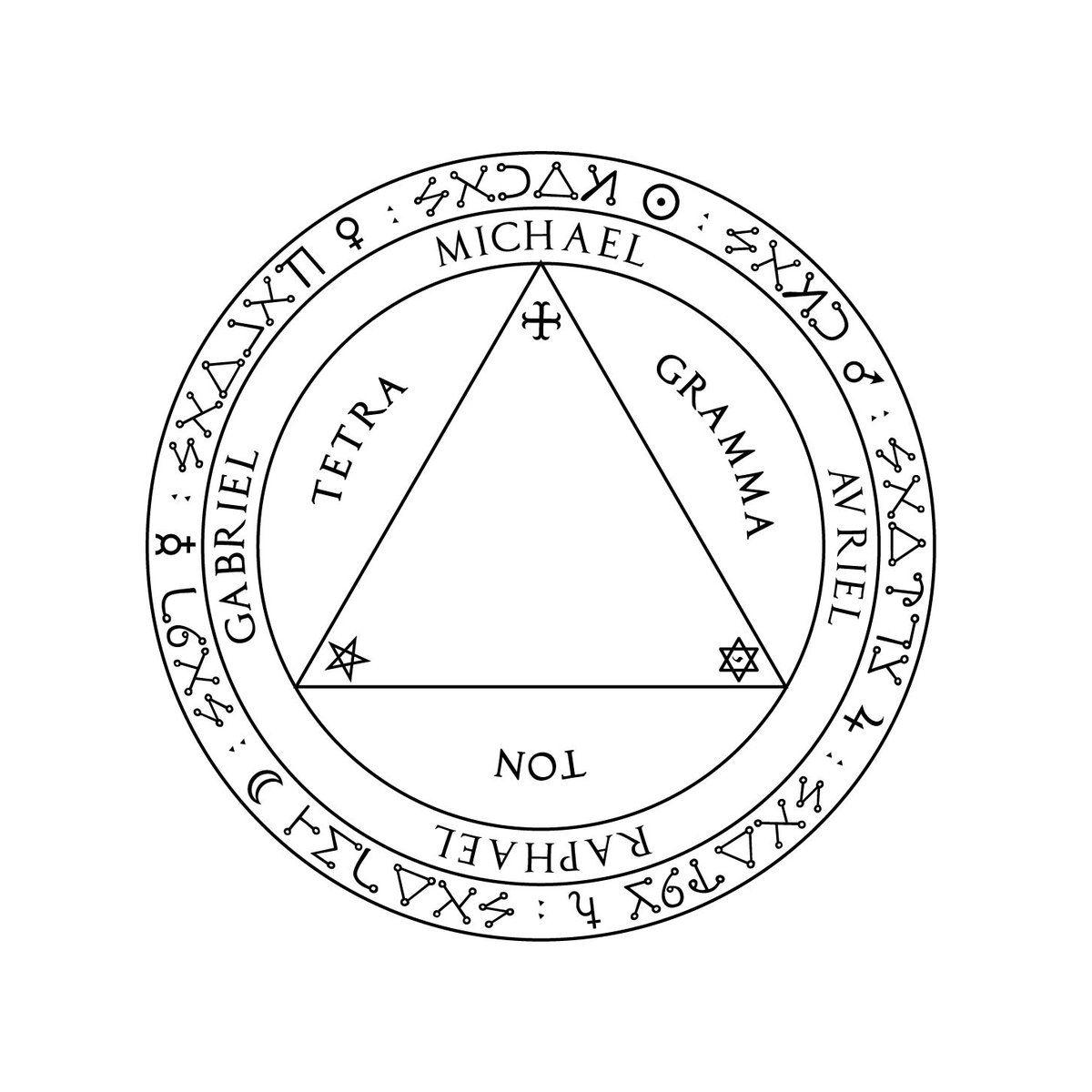 Image result for tetragrammaton wjh pinterest explore witch symbols magic symbols and more buycottarizona Image collections