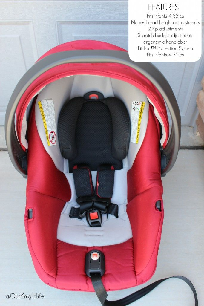 GB Lyfe Travel System Review, GB Lyfe Stroller and GB Asana 35 Infant Car Seat
