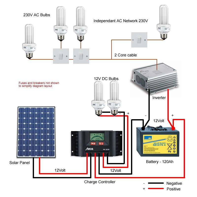Solar lighting kit diagram | solar | Solar lighting system ... on